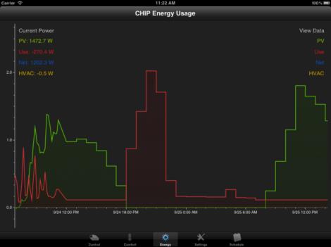16ab iOS-Simulator-Screen-shot-Sep-24-2011-11.22.34-AM-657x492