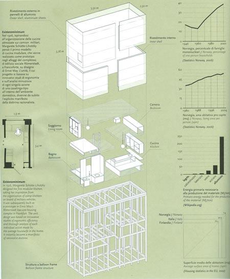 boxhome-by-rintala-eggertsson-architects-abitare_1