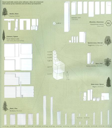 boxhome-by-rintala-eggertsson-architects-abitare_2